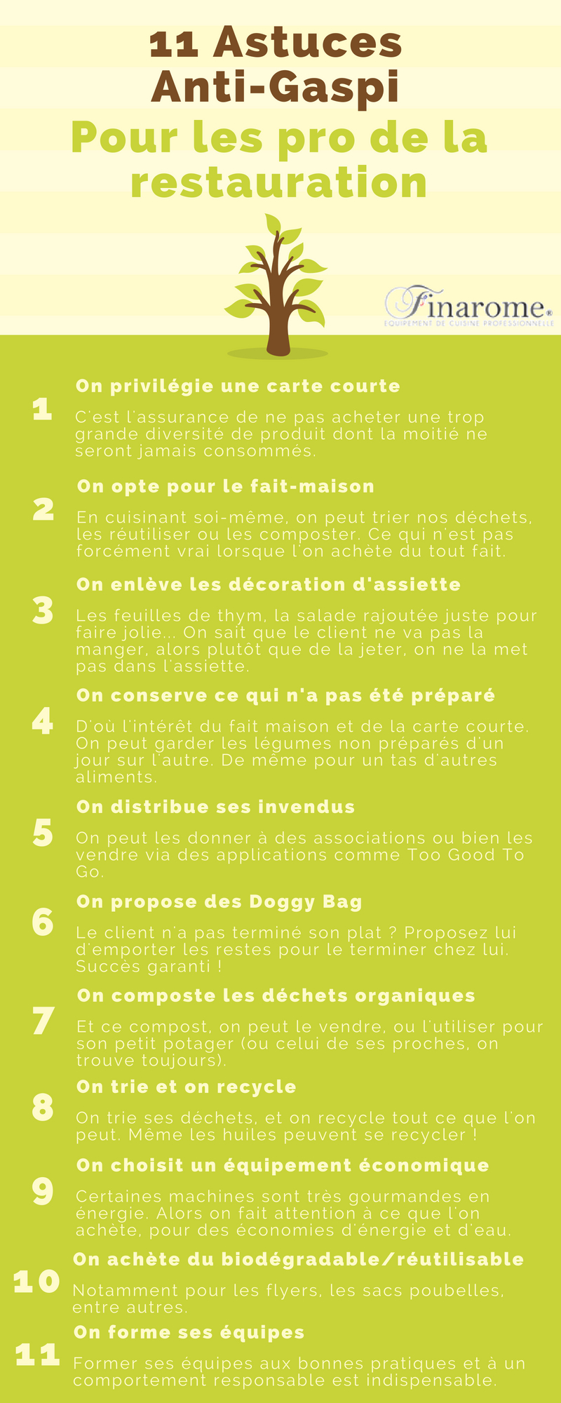 infographie astuces gaspillage